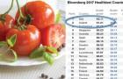 L'italia domina la classifica dei paesi più sani: sono gli italiani ad essere più in salute di tutti