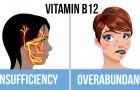 6 interessante Fakten, die du über die Einnahme von Vitaminen wissen solltest