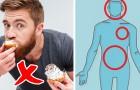 Was passiert mit unserem Körper, wenn wir aufhören, Zucker zu konsumieren?