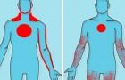 Attacco di cuore o attacco di panico: impariamo a distinguere i sintomi