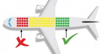 Wie man den sichersten Platz in diesen 6 Transportmitteln findet