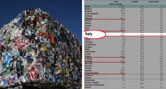L'Italia al primo posto in Europa per la quantità di rifiuti riciclati, ma NON è questo il dato più interessante