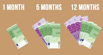 Poupe bastante dinheiro em pouco tempo: com este método japonês você vai ver como é fácil