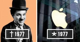 14 juxtapositions de faits historiques qui vont bouleverser votre conception du temps