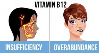 6 choses intéressantes que vous devez savoir sur la prise des vitamines