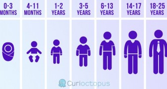 À chaque âge, son repos : voici le nombre d'heures de sommeil dont vous avez besoin pour être bien