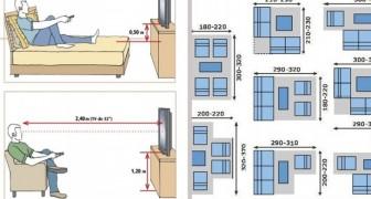 Questi disegni ci mostrano qual è la misura giusta per tutto ciò che abbiamo in casa