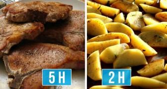 Ecco quanto tempo impieghiamo a digerire i vari alimenti e perché è importante saperlo