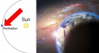 Op 3 januari ging de aarde sneller draaien en haalde het een snelheid van 110 duizend kilometer per uur.
