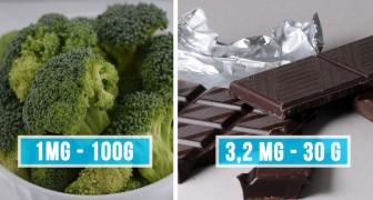 Diese 8 Lebensmittel enthalten mehr Eisen als Fleisch, deshalb solltest du mehr davon essen!