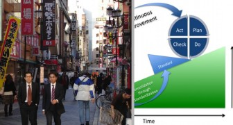 La méthode Kaizen, la philosophie japonaise qui vous apprend à améliorer votre vie en 3 étapes simples