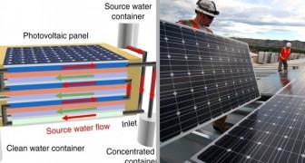 Deze briljante generatie van zonnepanelen kan elektriciteit en schoon water produceren voor miljoenen mensen