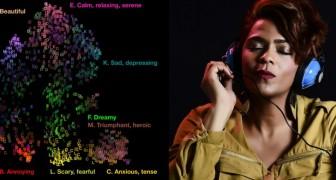 Muziek kan 13 belangrijke emoties oproepen, verzameld door wetenschappers in een interactieve kaart
