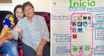 Großmutter und Enkelin sind voneinander entfernt: Die junge Frau zeichnet einen bebilderten Führer, um ihr beizubringen, Videoanrufe zu tätigen