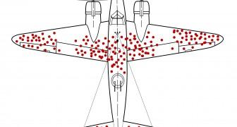 Pendant la Seconde Guerre mondiale, les Britanniques ont conçu une stratégie pour protéger leurs avions, mais un mathématicien leur a donné tort