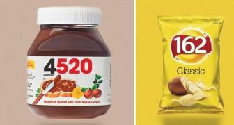 Come sarebbero i loghi degli alimenti se mostrassero le calorie contenute all'interno?