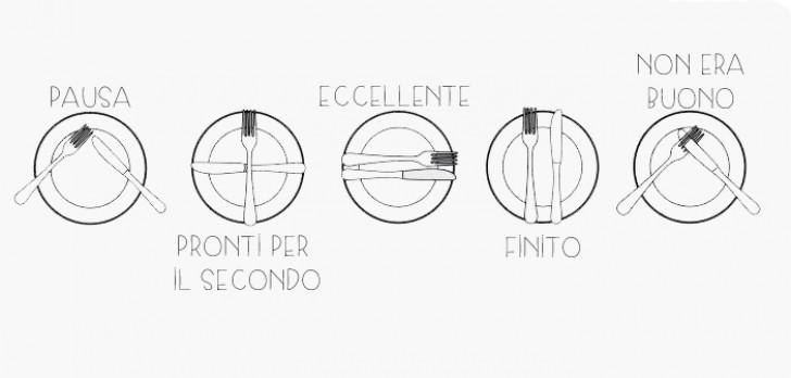 Ecco alcune semplici regole di bon ton per essere - Le regole del bon ton a tavola ...