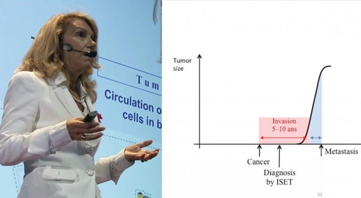 Individuare un cancro anni prima che si sviluppi: il test esiste ma i costi sono proibitivi