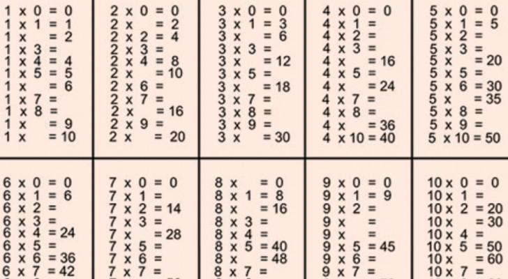 Une astuce g niale pour apprendre les tables de - Methode pour apprendre les tables de multiplication ...