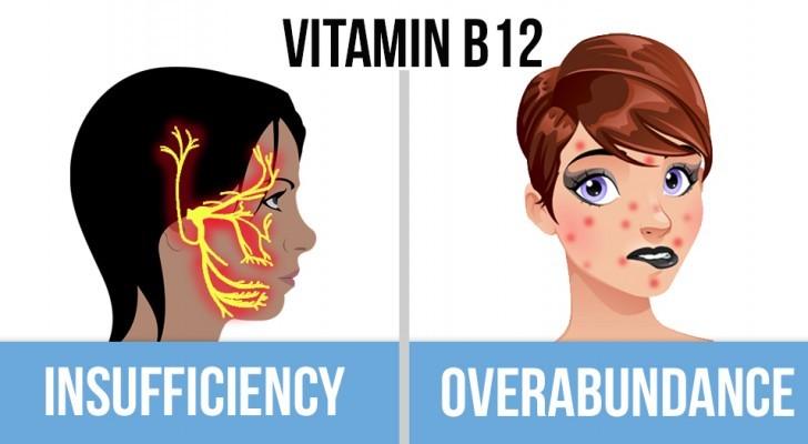 6 belangrijke dingen om te weten over het gebruik en het tekort aan essentiële vitamines