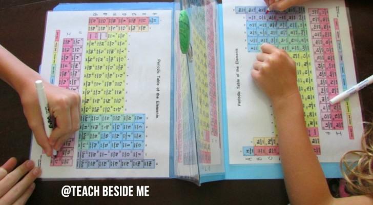 Una mamma trasforma la tavola periodica nella battaglia navale per aiutare i figli a studiare chimica