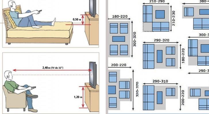 Diese Zeichnungen zeigen die richtige Größe für alles was wir zu Hause haben