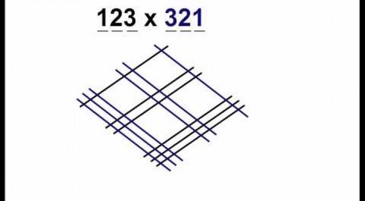 Multiplizieren Mit Linien