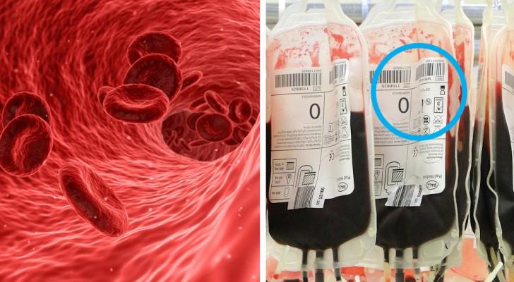 Als je bloedgroep