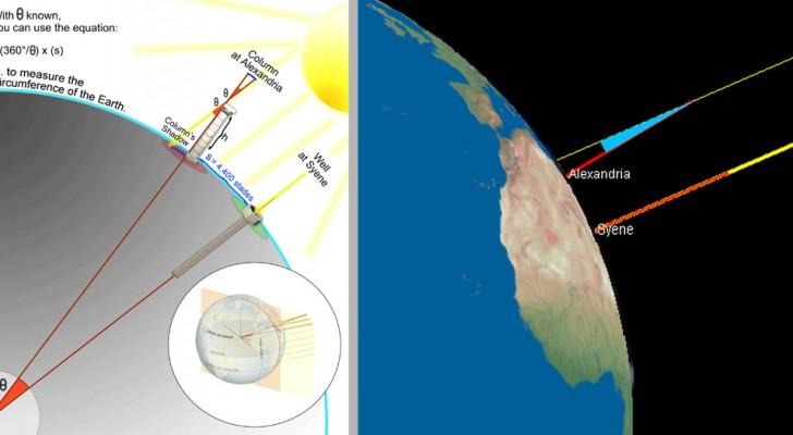 Ainsi les Grecs de l'Antiquité ont démontré la sphéricité de la Terre il y a environ 2000 ans