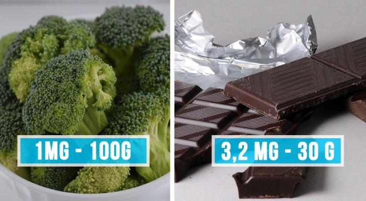 Ces 8 aliments contiennent plus de fer que la viande : voilà pourquoi vous devriez en manger plus !