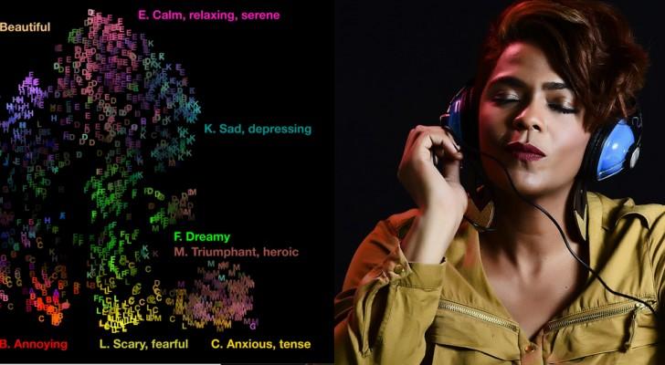 La musica è in grado di evocare 13 emozioni chiave, raccolte dagli scienziati in una mappa interattiva