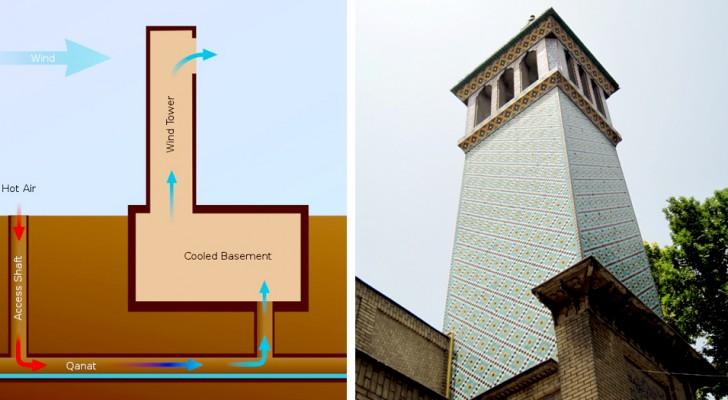 De oude Perzische windtorens: een van de eerste systemen ter wereld voor airconditioning in huis