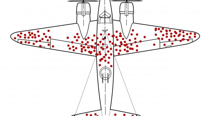 Im Zweiten Weltkrieg entwickelten die Briten eine Strategie zum Schutz von Flugzeugen, aber ein Mathematiker bewies, dass sie falsch lagen