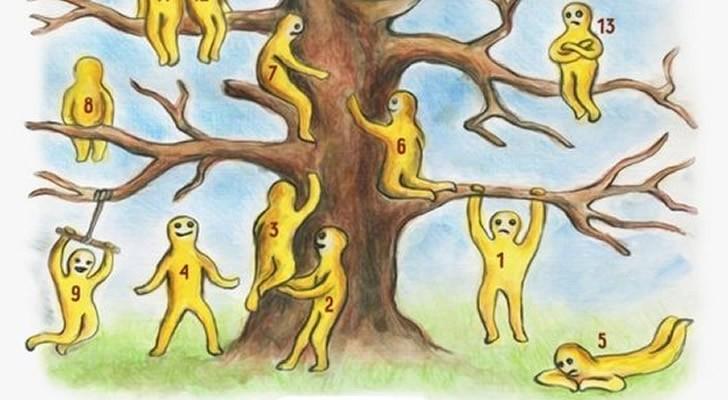 Kies twee mannen op de boom: een kleine test om een beetje meer over jezelf te weten komen